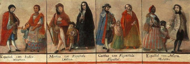 CastasRacialesEnMexico