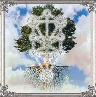 Los 9 Sephiroths del El Árbol de la Vida